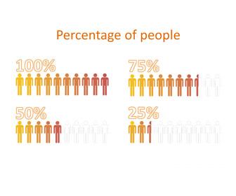 percentage of people powerpoint slide templateswise com