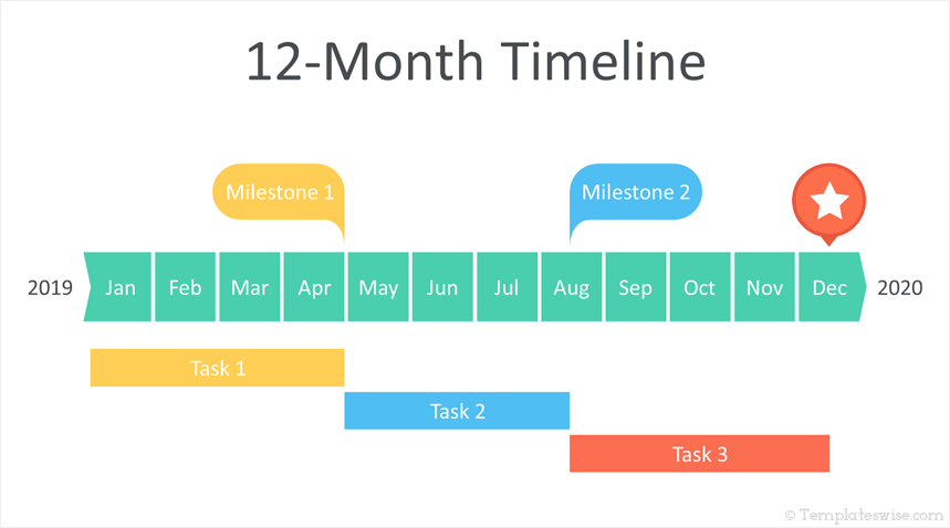 12 Month Timeline Powerpoint Template Templateswise