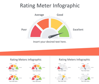 Rating Meter Infographic for PowerPoint