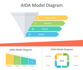 AIDA Model Diagram for PowerPoint