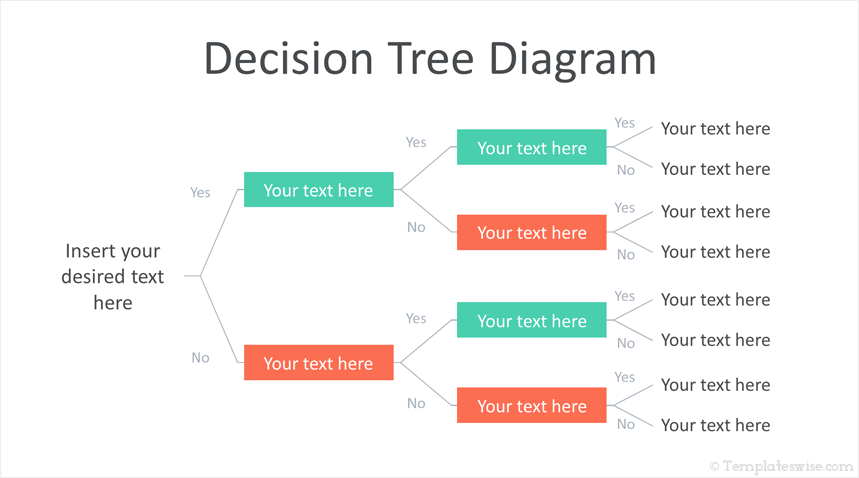 Decision Tree PowerPoint Template - Templateswise com