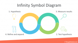 Infinity Symbol PowerPoint Template