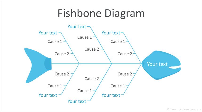 fishbone diagram powerpoint template. Black Bedroom Furniture Sets. Home Design Ideas