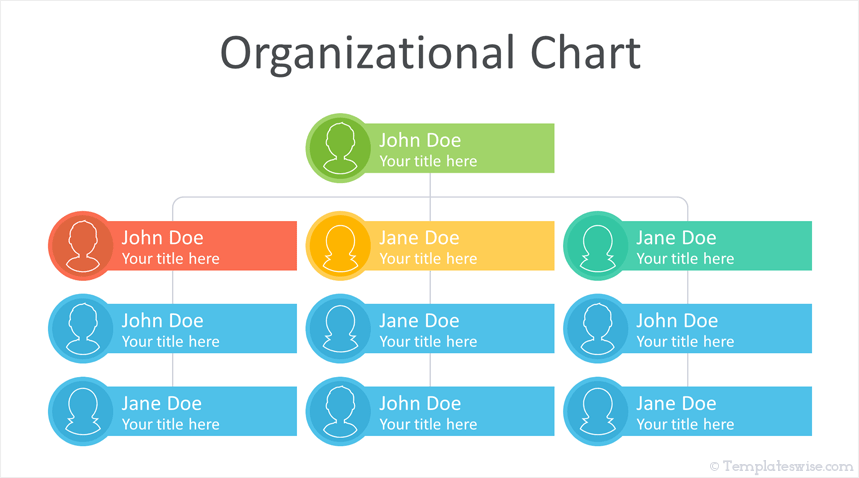 organizational chart template for powerpoint templateswise com