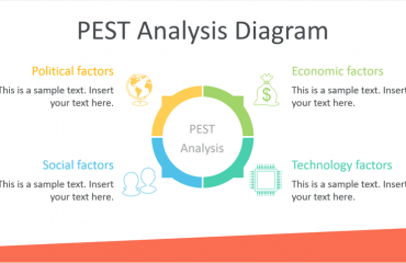PEST Analysis Diagram for PowerPoint