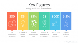 Key Figures Infographic for PowerPoint