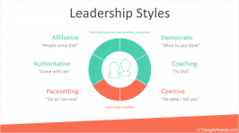 Leadership Styles for PowerPoint