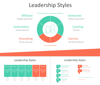 Leadership Styles For Powerpoint Templateswise Com