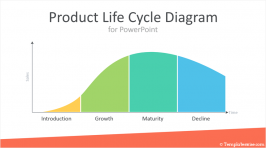 product-life-cycle-diagram-powerpoint