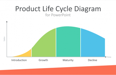 Product Life Cycle Diagram for PowerPoint